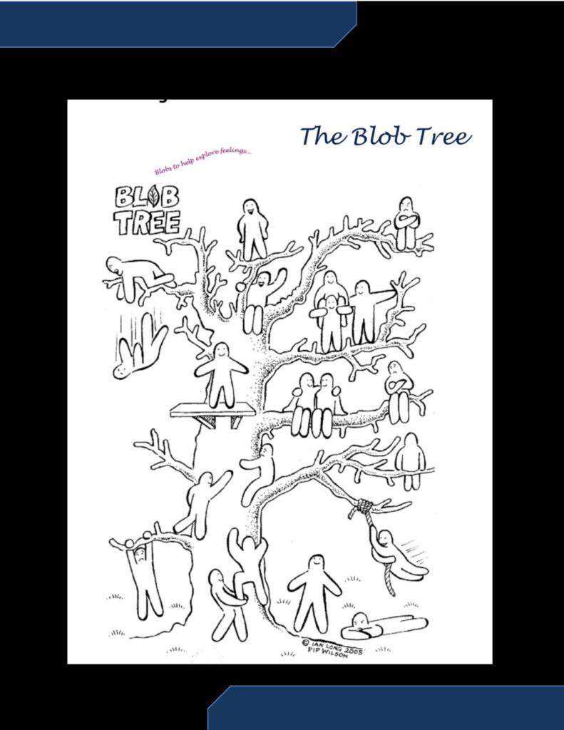 Blob Tree Check In 1 Pdf 791x1024